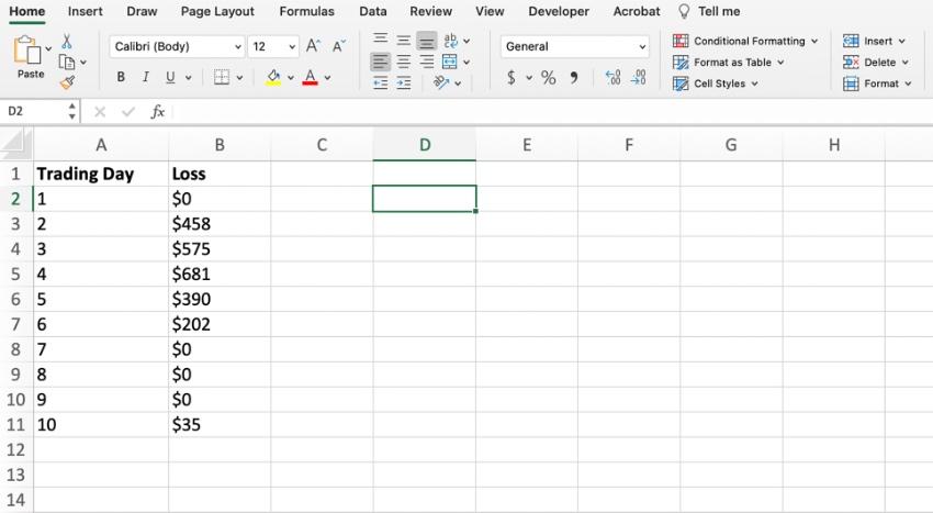 Backtest var Excel