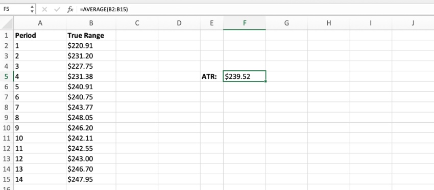 Calculate ATR in Excel