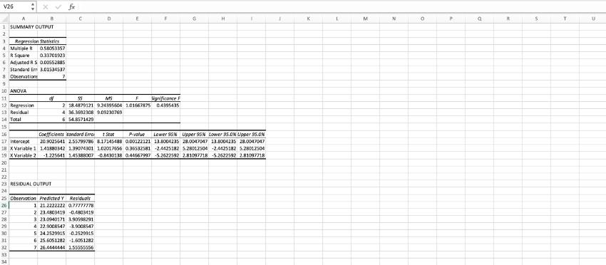 Durbin watson statistic Excel