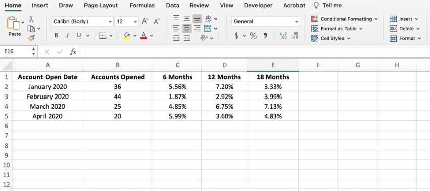 How to do vintage analysis in Excel