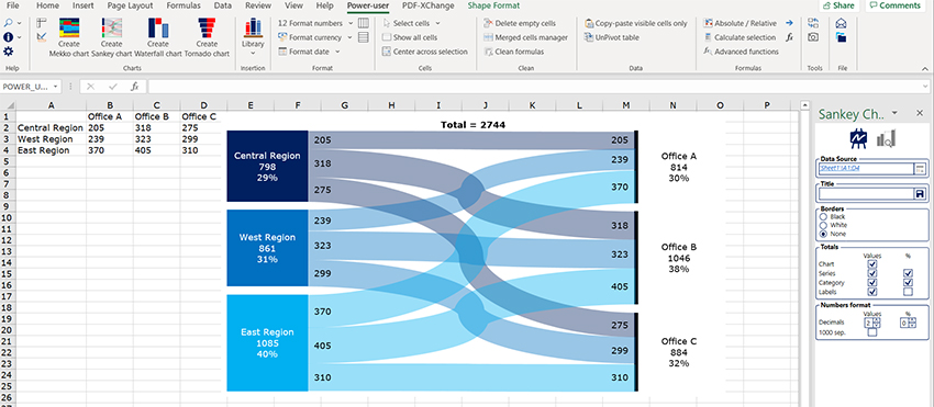 How to make a Sankey diagram in Exel